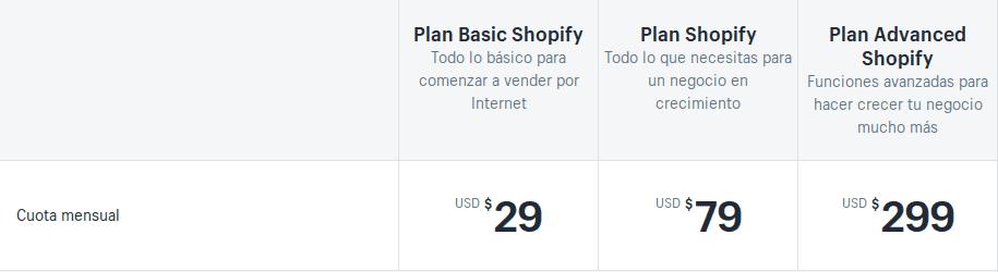 Precios Shopify