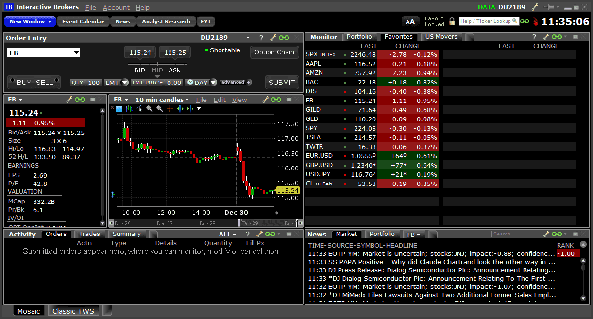 A Complete Review of Interactive Brokers
