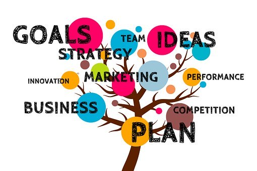 business ideas without capital
