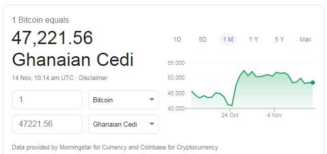 where to buy sell bitcoin ghana