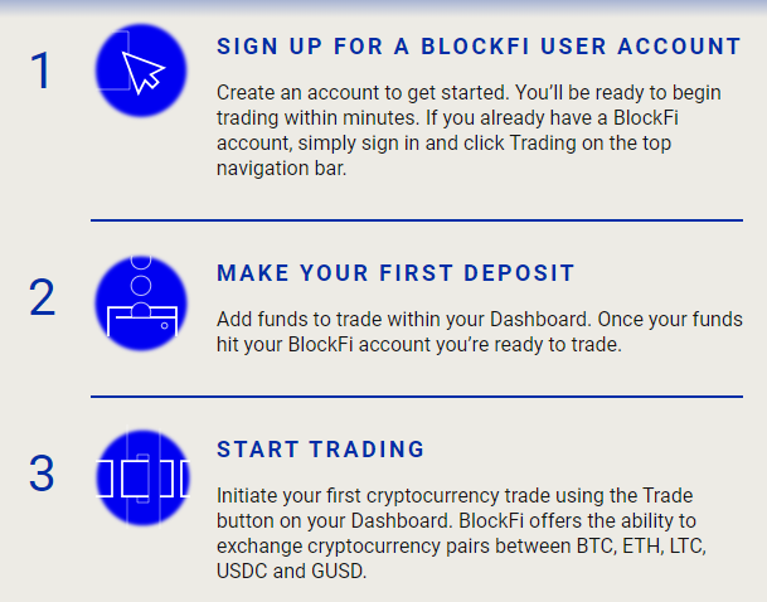 BlockFi Crypto Account
