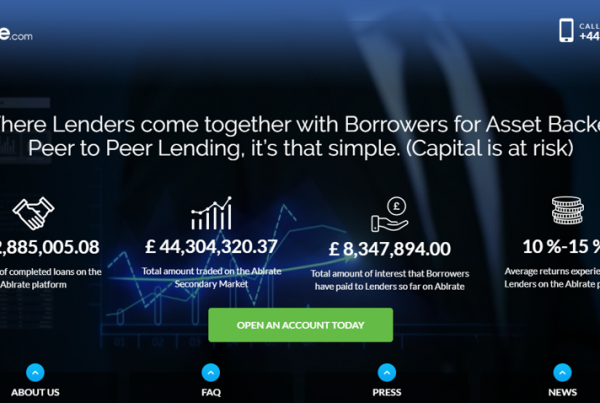How to Invest in Ablrate