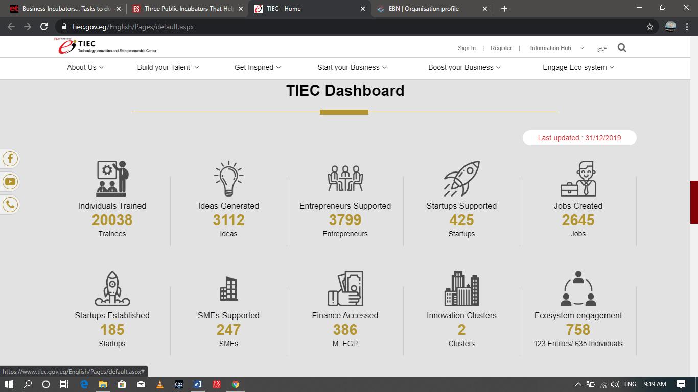TIEC Egypt