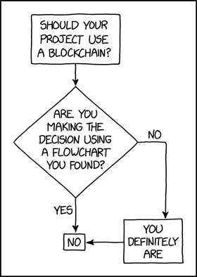 xkdc flowchart should you use a blockchain