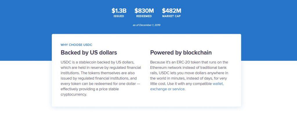 bitsika money transfer blockchain
