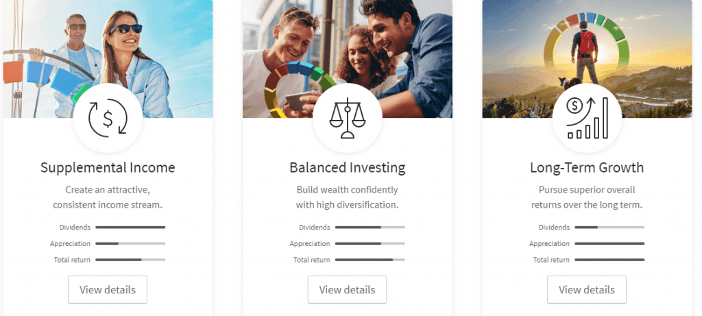 Fundrise Investment Types