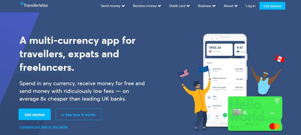 transferwise bordeless account